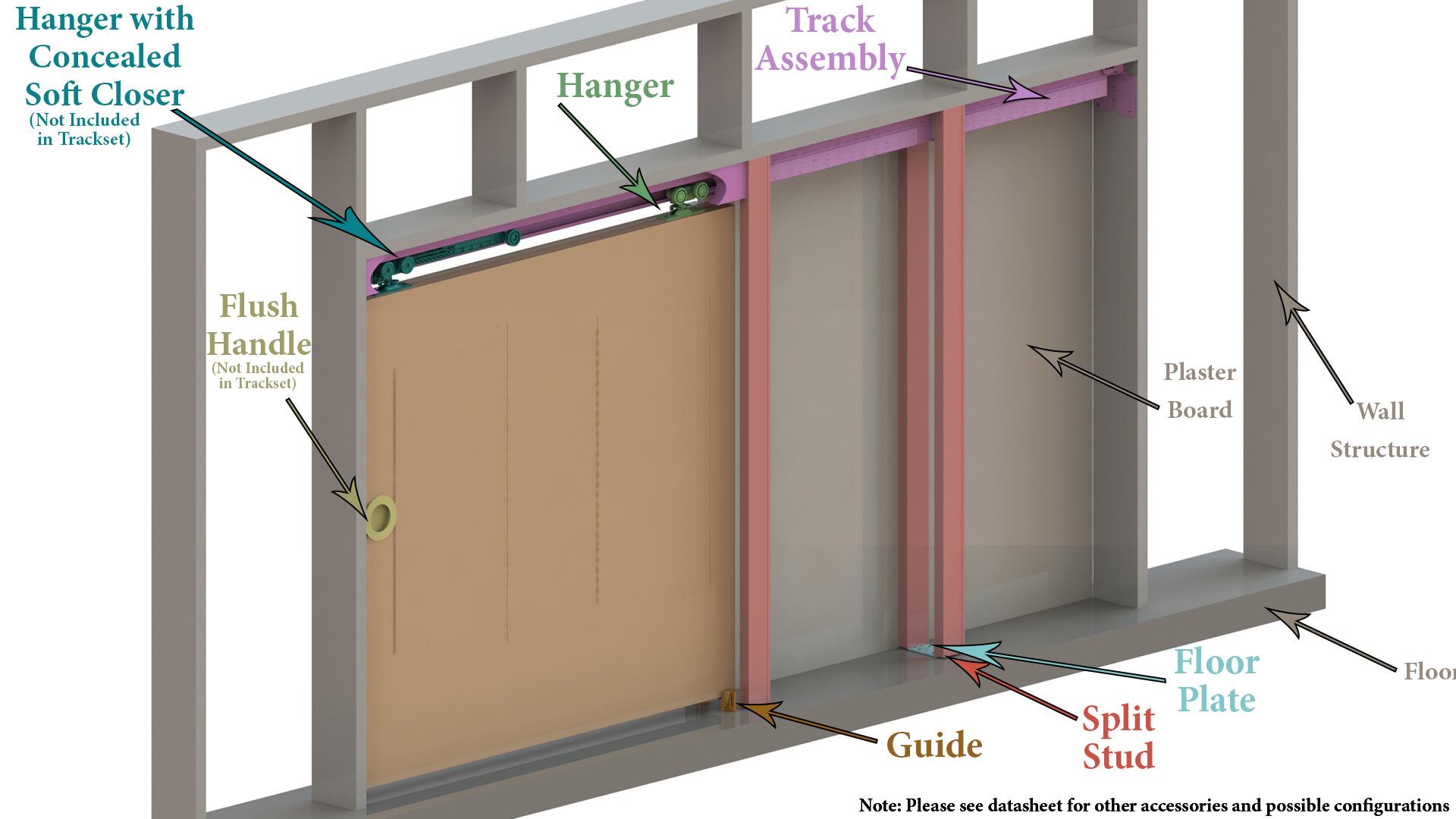 Front  sc 1 st  Coburn Sliding Systems & Hideaway pezcame.com